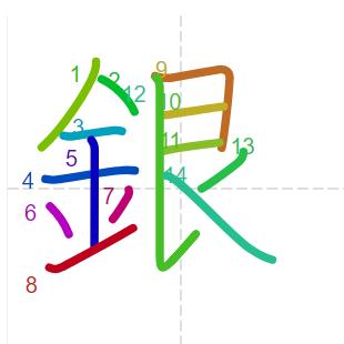 Học từ vựng tiếng Trung có trong sách Chuyển Pháp Luân - chữ ngân; học tiếng trung; từ vựng tiếng trung; tự học tiếng trung; học tiếng trung online; học tiếng trung cơ bản; hoc tieng trung