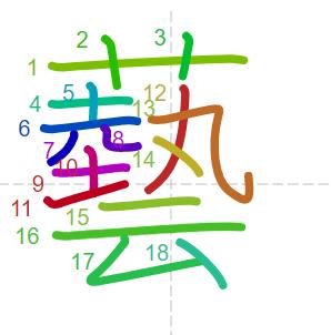 Học từ vựng tiếng Trung có trong sách Chuyển Pháp Luân - chữ nghệ; học tiếng trung; từ vựng tiếng trung; tự học tiếng trung; học tiếng trung online; học tiếng trung cơ bản; hoc tieng trung