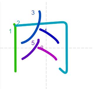 Học từ vựng tiếng Trung có trong sách Chuyển Pháp Luân - chữ nhục; học tiếng trung; từ vựng tiếng trung; tự học tiếng trung; học tiếng trung online; học tiếng trung cơ bản; hoc tieng trung