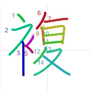 Học từ vựng tiếng Trung có trong sách Chuyển Pháp Luân - chữ phức; học tiếng trung; từ vựng tiếng trung; tự học tiếng trung; học tiếng trung online; học tiếng trung cơ bản; hoc tieng trung