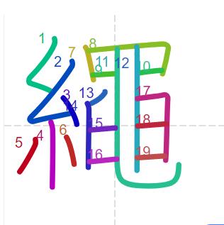 Học từ vựng tiếng Trung có trong sách Chuyển Pháp Luân - chữ thằng; học tiếng trung; từ vựng tiếng trung; tự học tiếng trung; học tiếng trung online; học tiếng trung cơ bản; hoc tieng trung