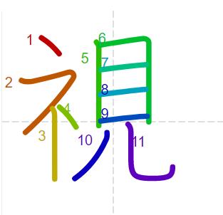 Học từ vựng tiếng Trung có trong sách Chuyển Pháp Luân - chữ thị; học tiếng trung; từ vựng tiếng trung; tự học tiếng trung; học tiếng trung online; học tiếng trung cơ bản; hoc tieng trung