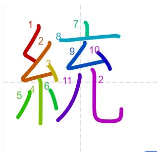 Học từ vựng tiếng Trung có trong sách Chuyển Pháp Luân - chữ thống; học tiếng trung; từ vựng tiếng trung; tự học tiếng trung; học tiếng trung online; học tiếng trung cơ bản; hoc tieng trung