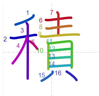 Học từ vựng tiếng Trung có trong sách Chuyển Pháp Luân - chữ tích; học tiếng trung; từ vựng tiếng trung; tự học tiếng trung; học tiếng trung online; học tiếng trung cơ bản; hoc tieng trung