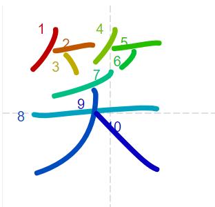 Học từ vựng tiếng Trung có trong sách Chuyển Pháp Luân - chữ tiếu; học tiếng trung; từ vựng tiếng trung; tự học tiếng trung; học tiếng trung online; học tiếng trung cơ bản; hoc tieng trung