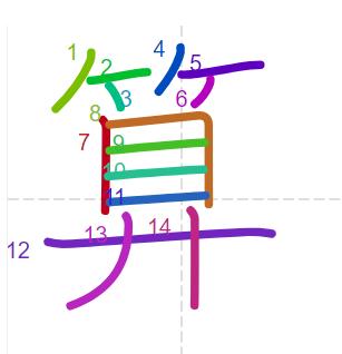 Học từ vựng tiếng Trung có trong sách Chuyển Pháp Luân - chữ toán; học tiếng trung; từ vựng tiếng trung; tự học tiếng trung; học tiếng trung online; học tiếng trung cơ bản; hoc tieng trung