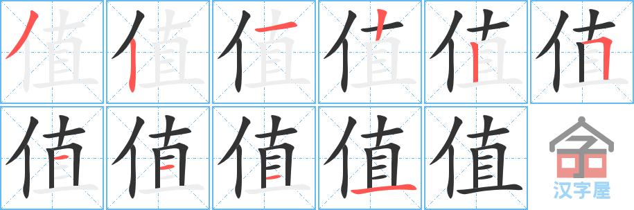 Học từ vựng tiếng Trung có trong sách Chuyển Pháp Luân - chữ trị; học tiếng trung; từ vựng tiếng trung; tự học tiếng trung; học tiếng trung online; học tiếng trung cơ bản; hoc tieng trung