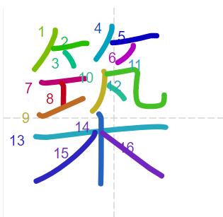 Học từ vựng tiếng Trung có trong sách Chuyển Pháp Luân - chữ trúc; học tiếng trung; từ vựng tiếng trung; tự học tiếng trung; học tiếng trung online; học tiếng trung cơ bản; hoc tieng trung