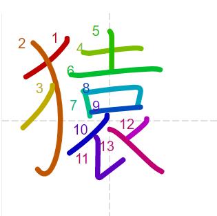 Học từ vựng tiếng Trung có trong sách Chuyển Pháp Luân - chữ viên; học tiếng trung; từ vựng tiếng trung; tự học tiếng trung; học tiếng trung online; học tiếng trung cơ bản; hoc tieng trung