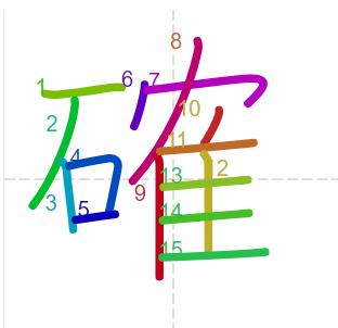 Học từ vựng tiếng Trung có trong sách Chuyển Pháp Luân - chữ xác; học tiếng trung; từ vựng tiếng trung; tự học tiếng trung; học tiếng trung online; học tiếng trung cơ bản; hoc tieng trung