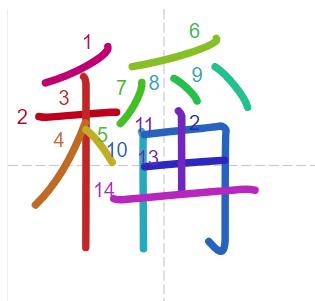 Học từ vựng tiếng Trung có trong sách Chuyển Pháp Luân - chữ xưng; học tiếng trung; từ vựng tiếng trung; tự học tiếng trung; học tiếng trung online; học tiếng trung cơ bản; hoc tieng trung