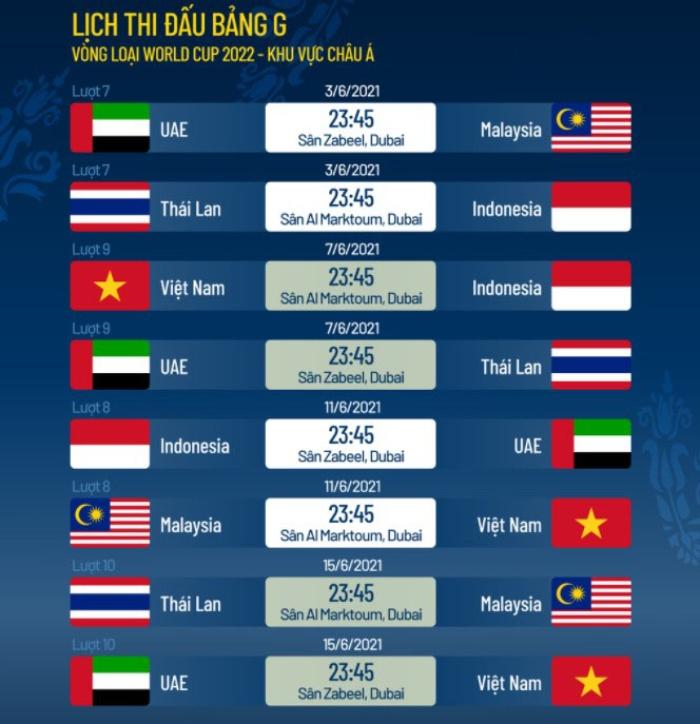 Đặng Văn Lâm không được tham gia vòng loại World Cup 2022 vì tiếp xúc với cầu thủ nhiễm Covid-19