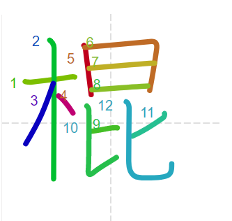 Học từ vựng tiếng Trung có trong sách Chuyển Pháp Luân - chữ côn; học tiếng trung; từ vựng tiếng trung; tự học tiếng trung; học tiếng trung online; học tiếng trung cơ bản; hoc tieng trung