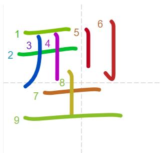 Học từ vựng tiếng Trung có trong sách Chuyển Pháp Luân - chữ hình; học tiếng trung; học tiếng trung; từ vựng tiếng trung; học tiếng trung cơ bản
