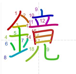Học từ vựng tiếng Trung có trong sách Chuyển Pháp Luân - chữ kính; học tiếng trung; từ vựng tiếng trung; tự học tiếng trung; học tiếng trung online; học tiếng trung cơ bản; hoc tieng trung
