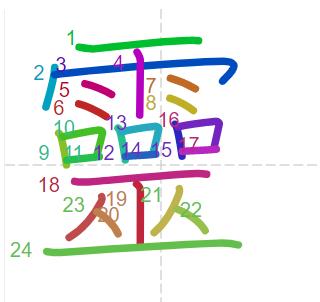 Học từ vựng tiếng Trung có trong sách Chuyển Pháp Luân - chữ linh; học tiếng trung; từ vựng tiếng trung; tự học tiếng trung; học tiếng trung online; học tiếng trung cơ bản; hoc tieng trung