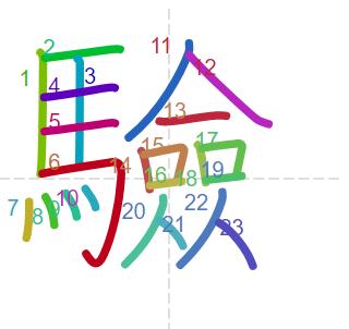 Học từ vựng tiếng Trung có trong sách Chuyển Pháp Luân - chữ nghiệm; học tiếng trung; học tiếng trung; từ vựng tiếng trung; học tiếng trung cơ bản
