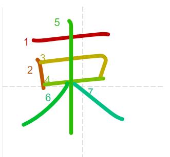 Học từ vựng tiếng Trung có trong sách Chuyển Pháp Luân - chữ thúc; học tiếng trung; từ vựng tiếng trung; tự học tiếng trung; học tiếng trung online; học tiếng trung cơ bản; hoc tieng trung