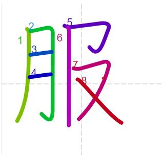Học từ vựng tiếng Trung có trong sách Chuyển Pháp Luân - chữ phục; học tiếng trung; từ vựng tiếng trung; tự học tiếng trung; học tiếng trung online; học tiếng trung cơ bản; hoc tieng trung