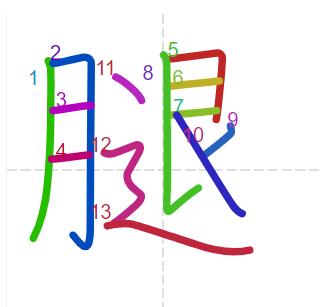 Học từ vựng tiếng Trung có trong sách Chuyển Pháp Luân - chữ thối, thoái; học tiếng trung; từ vựng tiếng trung; tự học tiếng trung; học tiếng trung online; học tiếng trung cơ bản; hoc tieng trung