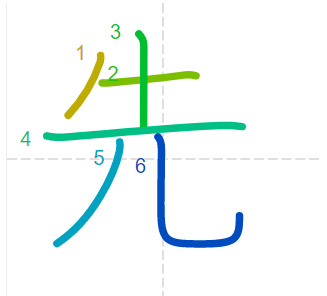Học từ vựng tiếng Trung có trong sách Chuyển Pháp Luân - chữ tiên; học tiếng trung; học tiếng trung; từ vựng tiếng trung; học tiếng trung cơ bản