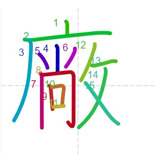 Học từ vựng tiếng Trung có trong sách Chuyển Pháp Luân - chữ xưởng; học tiếng trung; học tiếng trung; từ vựng tiếng trung; học tiếng trung cơ bản