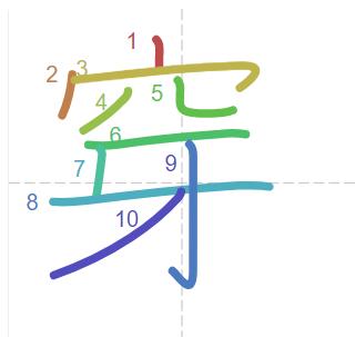 Học từ vựng tiếng Trung có trong sách Chuyển Pháp Luân - chữ xuyên; học tiếng trung; từ vựng tiếng trung; tự học tiếng trung; học tiếng trung online; học tiếng trung cơ bản; hoc tieng trung