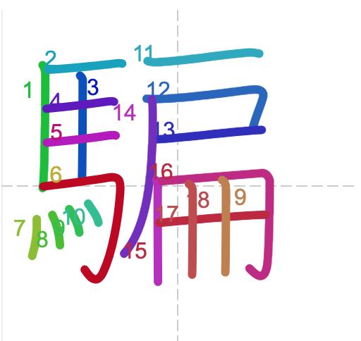Học từ vựng tiếng Trung có trong sách Chuyển Pháp Luân - chữ phiến; học tiếng trung; học tiếng trung; từ vựng tiếng trung; học tiếng trung cơ bản