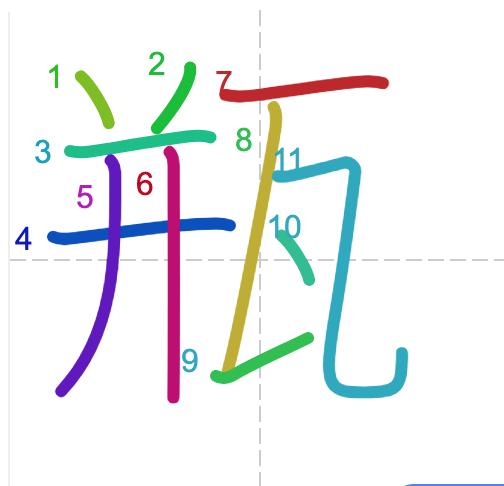 Học từ vựng tiếng Trung có trong sách Chuyển Pháp Luân - chữ bình; học tiếng trung; học tiếng trung; từ vựng tiếng trung; học tiếng trung cơ bản