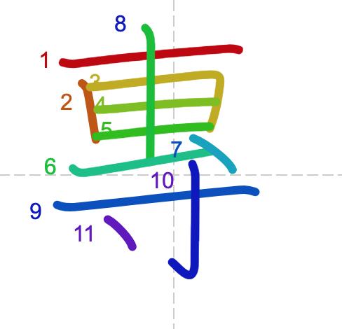 Học từ vựng tiếng Trung có trong sách Chuyển Pháp Luân - chữ chuyên; học tiếng trung; học tiếng trung; từ vựng tiếng trung; học tiếng trung cơ bản