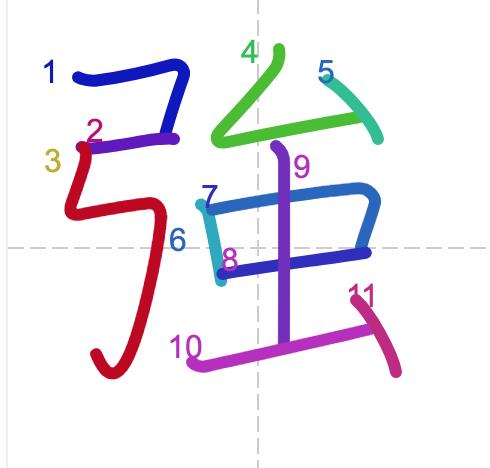 Học từ vựng tiếng Trung có trong sách Chuyển Pháp Luân - chữ cưỡng; học tiếng trung; học tiếng trung; từ vựng tiếng trung; học tiếng trung cơ bản