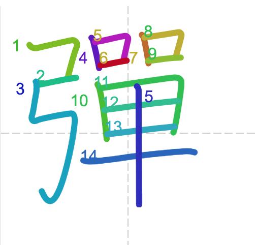 Học từ vựng tiếng Trung có trong sách Chuyển Pháp Luân - chữ đạn; học tiếng trung; học tiếng trung; từ vựng tiếng trung; học tiếng trung cơ bản