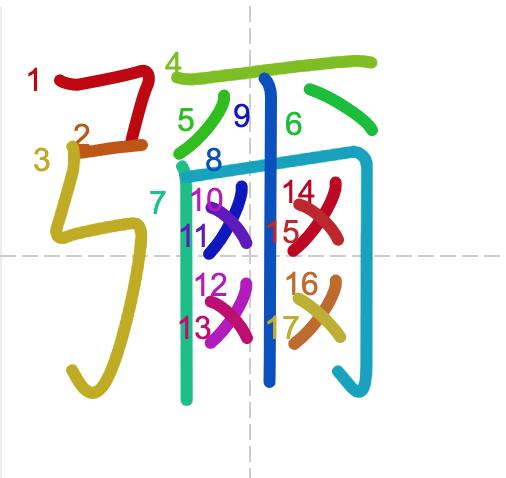 Học từ vựng tiếng Trung có trong sách Chuyển Pháp Luân - chữ di; học tiếng trung; học tiếng trung; từ vựng tiếng trung; học tiếng trung cơ bản