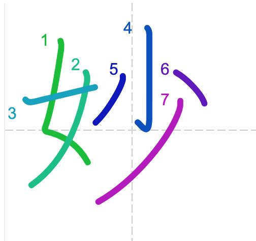 Học từ vựng tiếng Trung có trong sách Chuyển Pháp Luân - chữ diệu; học tiếng trung; học tiếng trung; từ vựng tiếng trung; học tiếng trung cơ bản