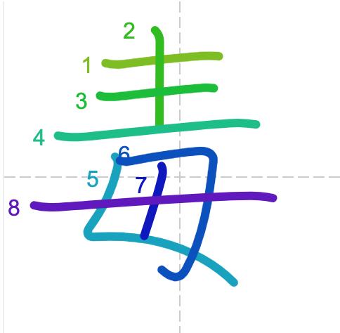 Học từ vựng tiếng Trung có trong sách Chuyển Pháp Luân - chữ độc; học tiếng trung; học tiếng trung; từ vựng tiếng trung; học tiếng trung cơ bản