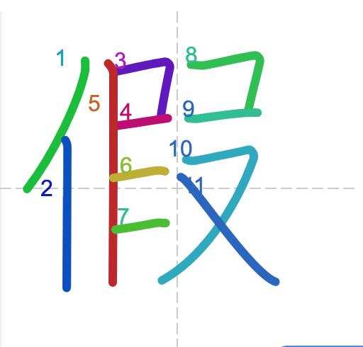 Học từ vựng tiếng Trung có trong sách Chuyển Pháp Luân - chữ giả; học tiếng trung; học tiếng trung; từ vựng tiếng trung; học tiếng trung cơ bản