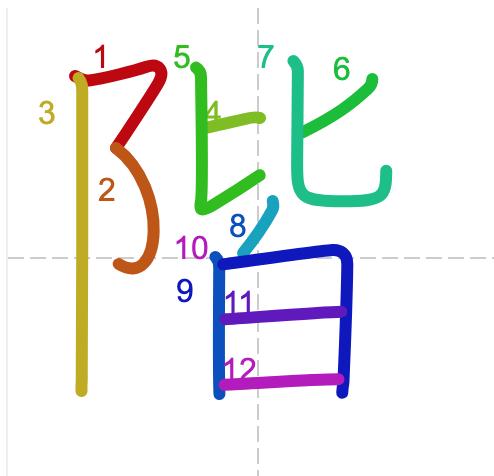 Học từ vựng tiếng Trung có trong sách Chuyển Pháp Luân - chữ giai; học tiếng trung; học tiếng trung; từ vựng tiếng trung; học tiếng trung cơ bản