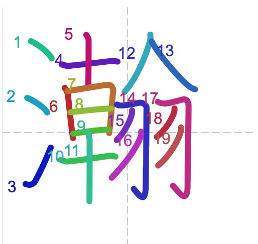 Học từ vựng tiếng Trung có trong sách Chuyển Pháp Luân - chữ hãn; học tiếng trung; học tiếng trung; từ vựng tiếng trung; học tiếng trung cơ bản