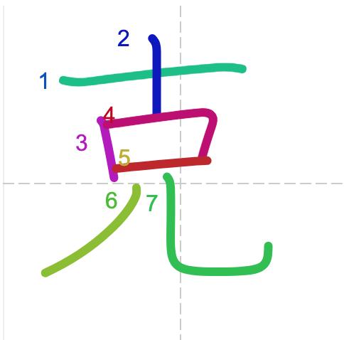 Học từ vựng tiếng Trung có trong sách Chuyển Pháp Luân - chữ khắc; học tiếng trung; học tiếng trung; từ vựng tiếng trung; học tiếng trung cơ bản