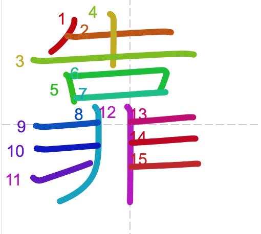 Học từ vựng tiếng Trung có trong sách Chuyển Pháp Luân - chữ khảo; học tiếng trung; học tiếng trung; từ vựng tiếng trung; học tiếng trung cơ bản