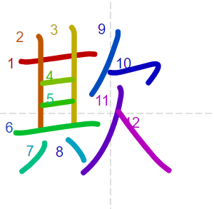 Học từ vựng tiếng Trung có trong sách Chuyển Pháp Luân - chữ khi; học tiếng trung; học tiếng trung; từ vựng tiếng trung; học tiếng trung cơ bản