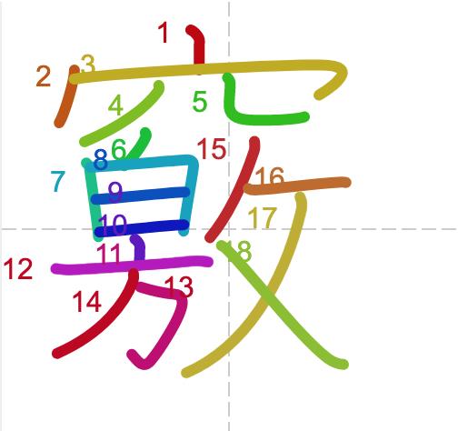 Học từ vựng tiếng Trung có trong sách Chuyển Pháp Luân - chữ khiếu; học tiếng trung; học tiếng trung; từ vựng tiếng trung; học tiếng trung cơ bản