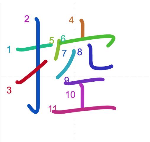 Học từ vựng tiếng Trung có trong sách Chuyển Pháp Luân - chữ khống; học tiếng trung; học tiếng trung; từ vựng tiếng trung; học tiếng trung cơ bản
