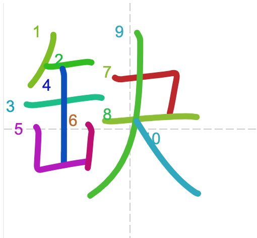 Học từ vựng tiếng Trung có trong sách Chuyển Pháp Luân - chữ khuyết; học tiếng trung; học tiếng trung; từ vựng tiếng trung; học tiếng trung cơ bản