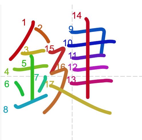 Học từ vựng tiếng Trung có trong sách Chuyển Pháp Luân - chữ kiện; học tiếng trung; học tiếng trung; từ vựng tiếng trung; học tiếng trung cơ bản