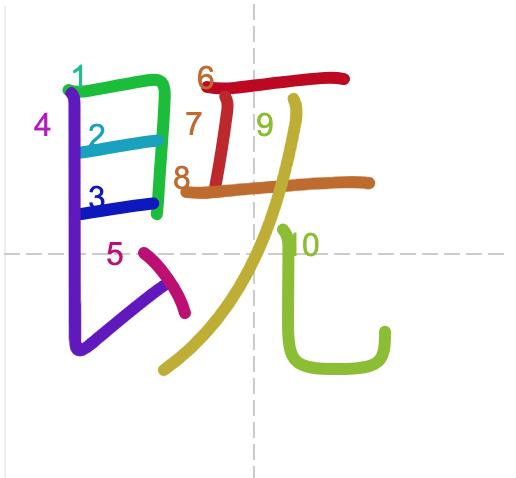 Học từ vựng tiếng Trung có trong sách Chuyển Pháp Luân - chữ kí; học tiếng trung; học tiếng trung; từ vựng tiếng trung; học tiếng trung cơ bản