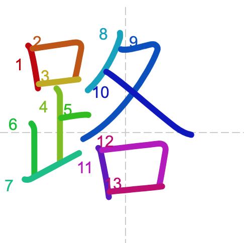 Học từ vựng tiếng Trung có trong sách Chuyển Pháp Luân - chữ lộ; học tiếng trung; học tiếng trung; từ vựng tiếng trung; học tiếng trung cơ bản