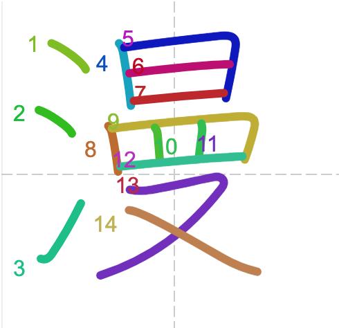 Học từ vựng tiếng Trung có trong sách Chuyển Pháp Luân - chữ mạn; học tiếng trung; học tiếng trung; từ vựng tiếng trung; học tiếng trung cơ bản