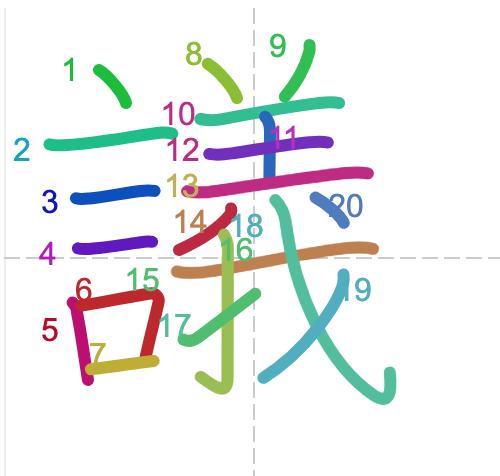 Học từ vựng tiếng Trung có trong sách Chuyển Pháp Luân - chữ nghị; học tiếng trung; học tiếng trung; từ vựng tiếng trung; học tiếng trung cơ bản