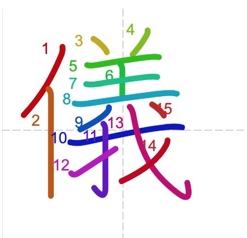 Học từ vựng tiếng Trung có trong sách Chuyển Pháp Luân - chữ nghi; học tiếng trung; học tiếng trung; từ vựng tiếng trung; học tiếng trung cơ bản